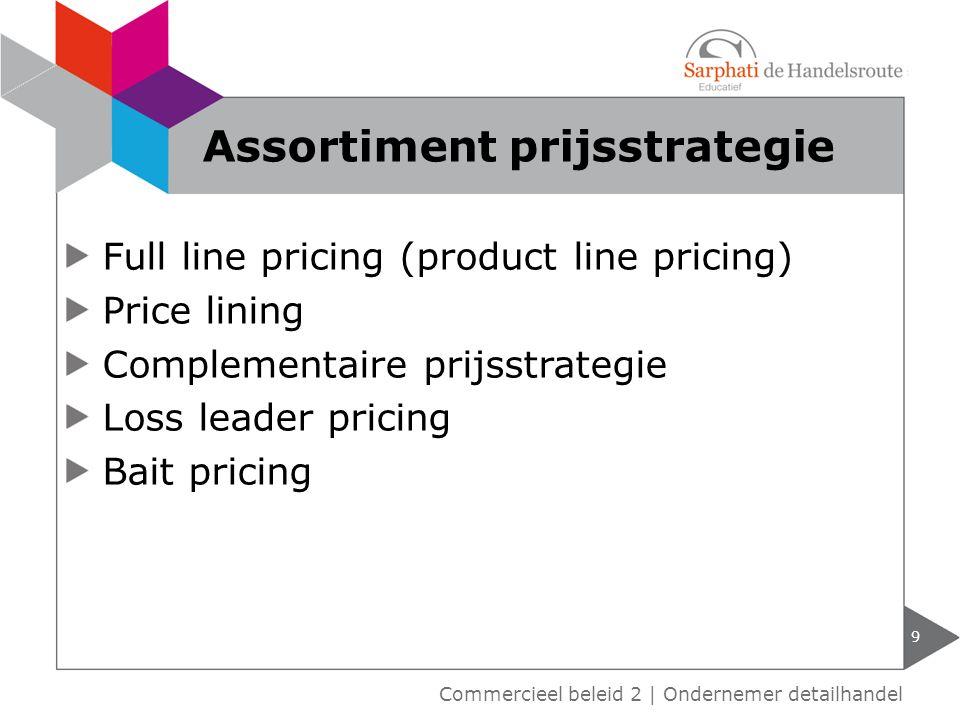 In hoeverre verandert de vraag naar jouw product als gevolg van een prijswijziging.