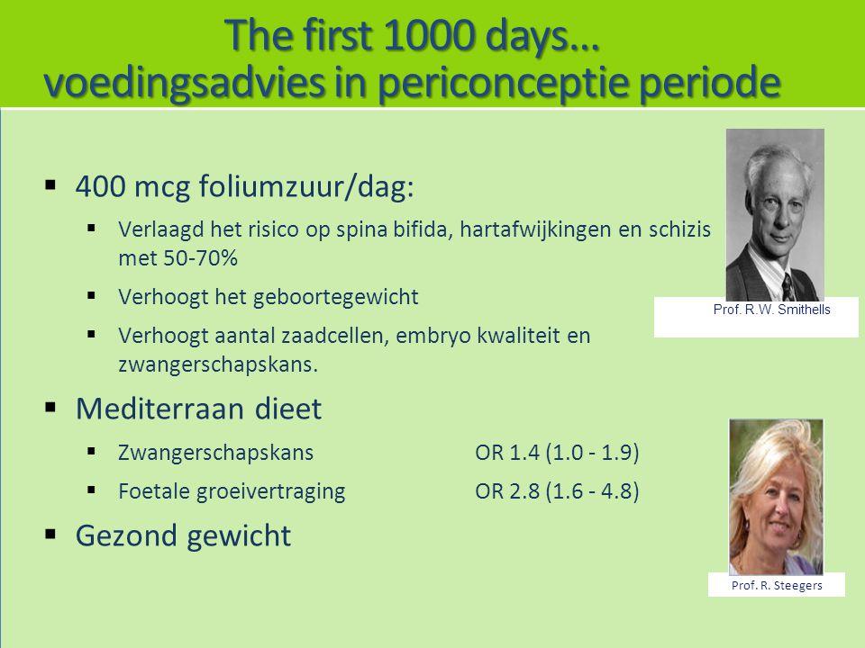 Prof. R.W. Smithells  400 mcg foliumzuur/dag:  Verlaagd het risico op spina bifida, hartafwijkingen en schizis met 50-70%  Verhoogt het geboortegew