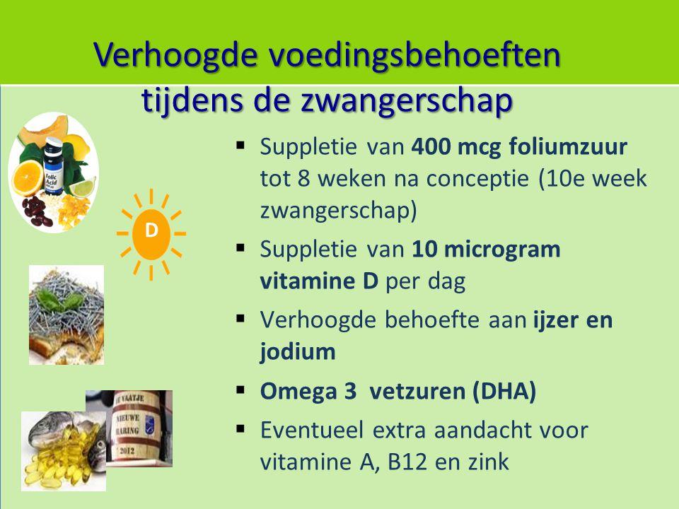Verhoogde voedingsbehoeften tijdens de zwangerschap  Suppletie van 400 mcg foliumzuur tot 8 weken na conceptie (10e week zwangerschap)  Suppletie va