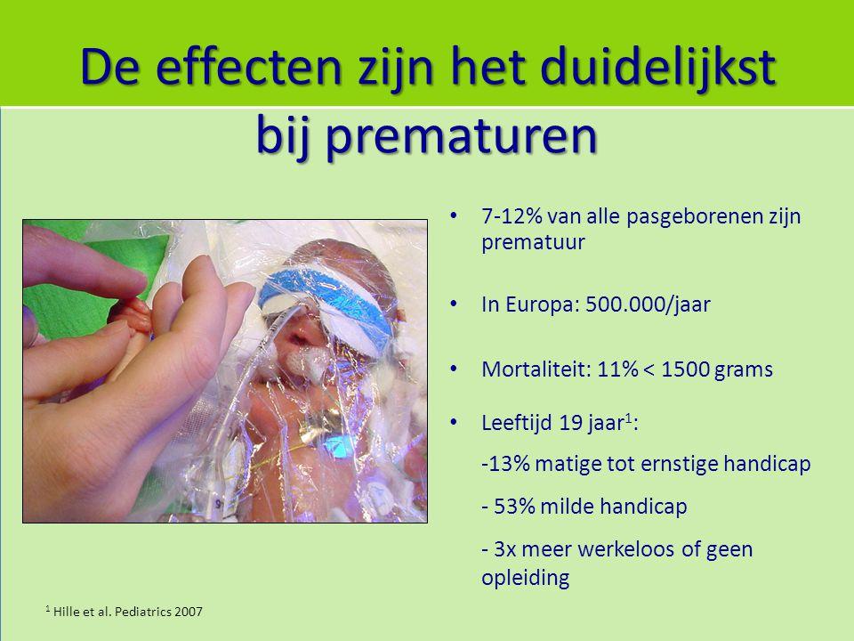 De effecten zijn het duidelijkst bij prematuren 7-12% van alle pasgeborenen zijn prematuur In Europa: 500.000/jaar Mortaliteit: 11% < 1500 grams Leeft