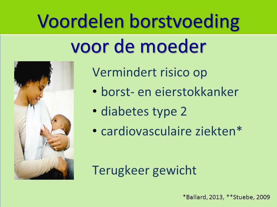 Voordelen borstvoeding voor de moeder Vermindert risico op borst- en eierstokkanker diabetes type 2 cardiovasculaire ziekten* Terugkeer gewicht *Balla