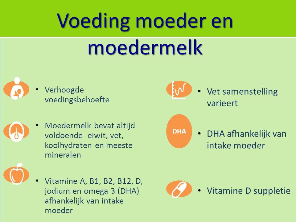 Voeding moeder en moedermelk Verhoogde voedingsbehoefte Moedermelk bevat altijd voldoende eiwit, vet, koolhydraten en meeste mineralen Vitamine A, B1,