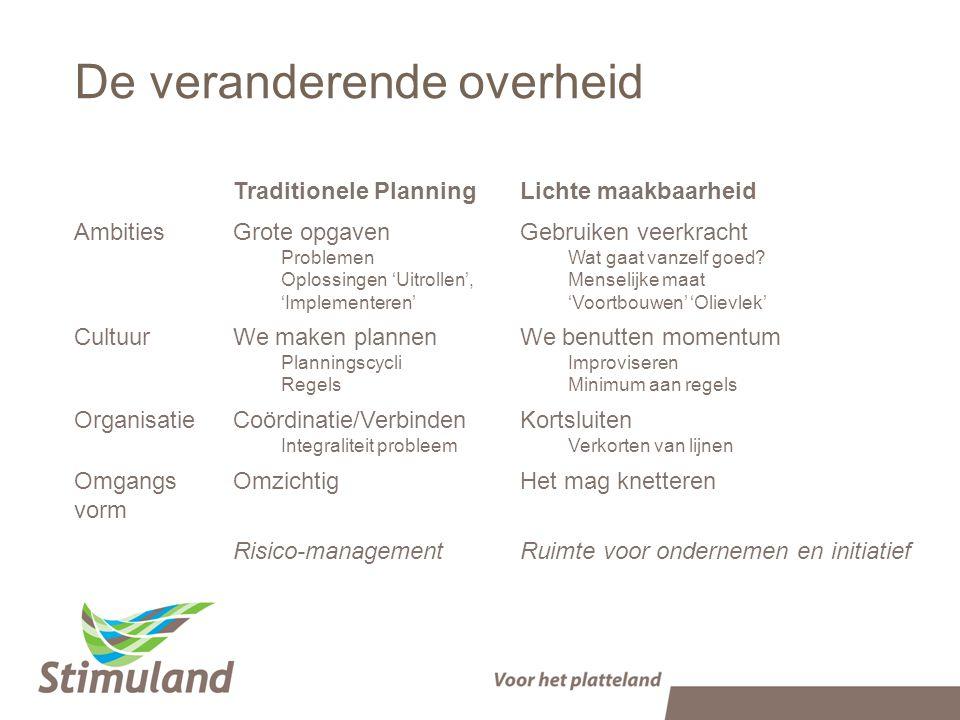 De veranderende overheid Traditionele PlanningLichte maakbaarheid AmbitiesGrote opgaven Problemen Oplossingen 'Uitrollen', 'Implementeren' Gebruiken veerkracht Wat gaat vanzelf goed.