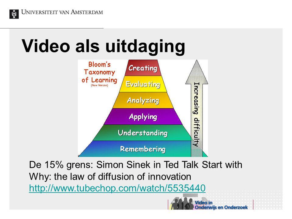 Onderzoek, learning analytics