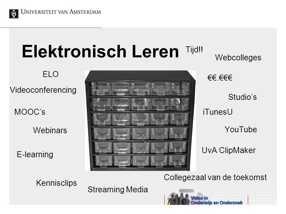 uva.nl/video 3-lagen servicemodel: We do it for you Do it together Do it yourself Aanvraagformulieren Diensten Best practices