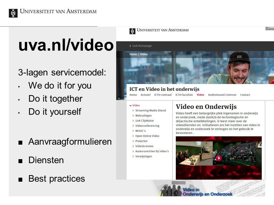 Webcollegedienst UvA Webcolleges 2007 2011 2012 2013 2014 aantal bestanden 233 6.242 9.716 14.235 22.648 unieke kijkers 28.170 486.415 530.726 807.355 890.474 Aantal vaste recorders: 36 (incl.