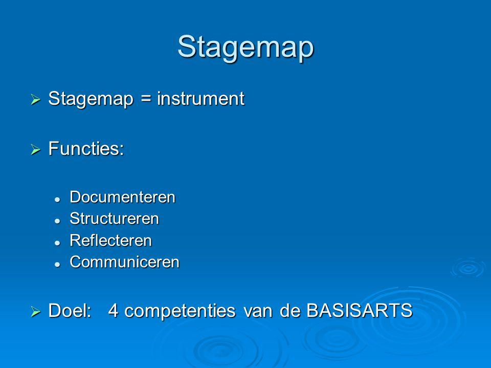 Stagemap  Stagemap = instrument  Functies: Documenteren Documenteren Structureren Structureren Reflecteren Reflecteren Communiceren Communiceren  Doel: 4 competenties van de BASISARTS