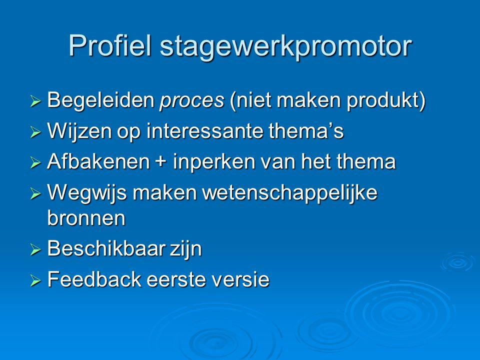 Profiel stagewerkpromotor  Begeleiden proces (niet maken produkt)  Wijzen op interessante thema's  Afbakenen + inperken van het thema  Wegwijs maken wetenschappelijke bronnen  Beschikbaar zijn  Feedback eerste versie