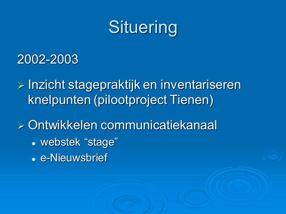 Situering 2002-2003  Inzicht stagepraktijk en inventariseren knelpunten (pilootproject Tienen)  Ontwikkelen communicatiekanaal webstek stage webstek stage e-Nieuwsbrief e-Nieuwsbrief