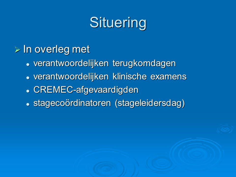 Situering  Uittesten van elektronische evaluatie elektronische evaluatie stagemap (Tienen/Bonheiden) stagemap (Tienen/Bonheiden) opleidingsmodule (Cremec Kempen) opleidingsmodule (Cremec Kempen)