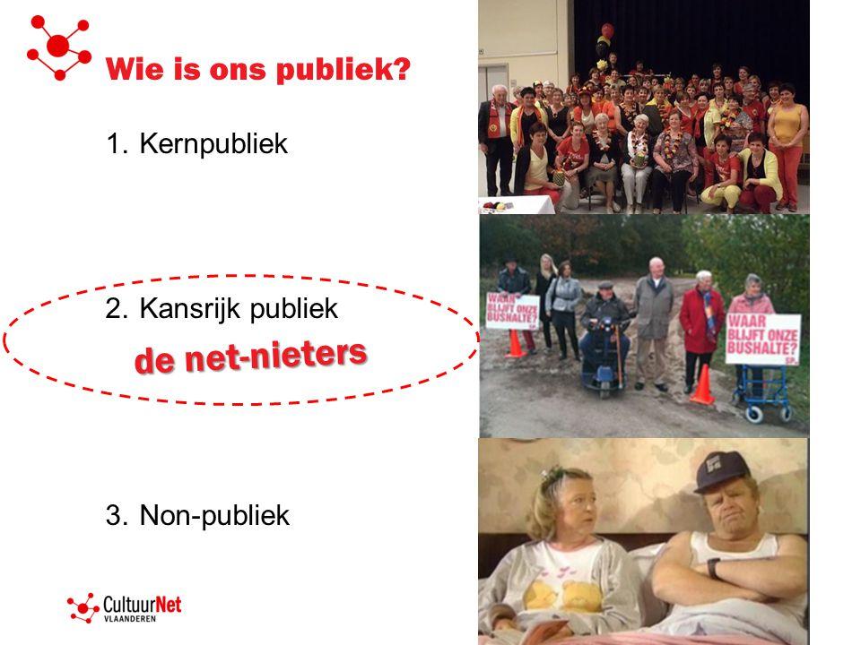 Wie is ons publiek 1.Kernpubliek 2.Kansrijk publiek 3.Non-publiek de net-nieters