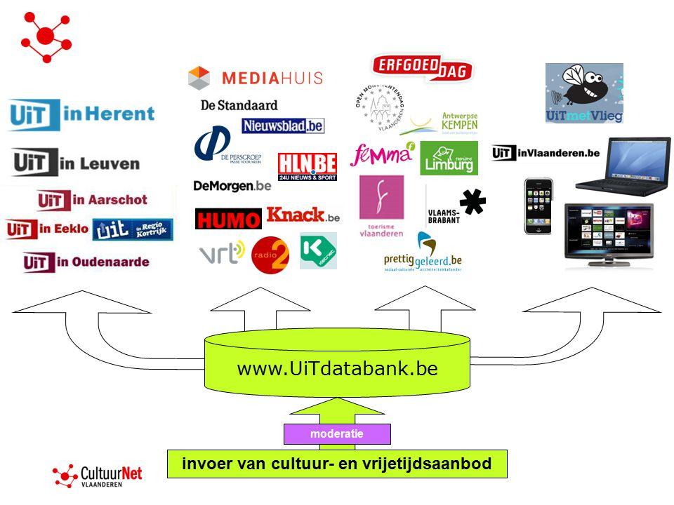 www.UiTdatabank.be invoer van cultuur- en vrijetijdsaanbod moderatie