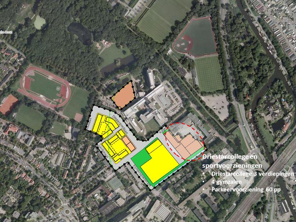 Driestarcollege en sportvoorzieningen Driestarcollege 3 verdiepingen 4 gymzalen Parkeervoorziening 60 pp
