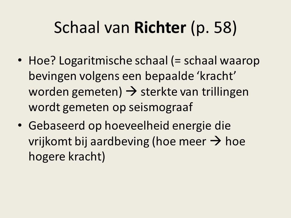 Schaal Van Richter Schaal Van Richter p