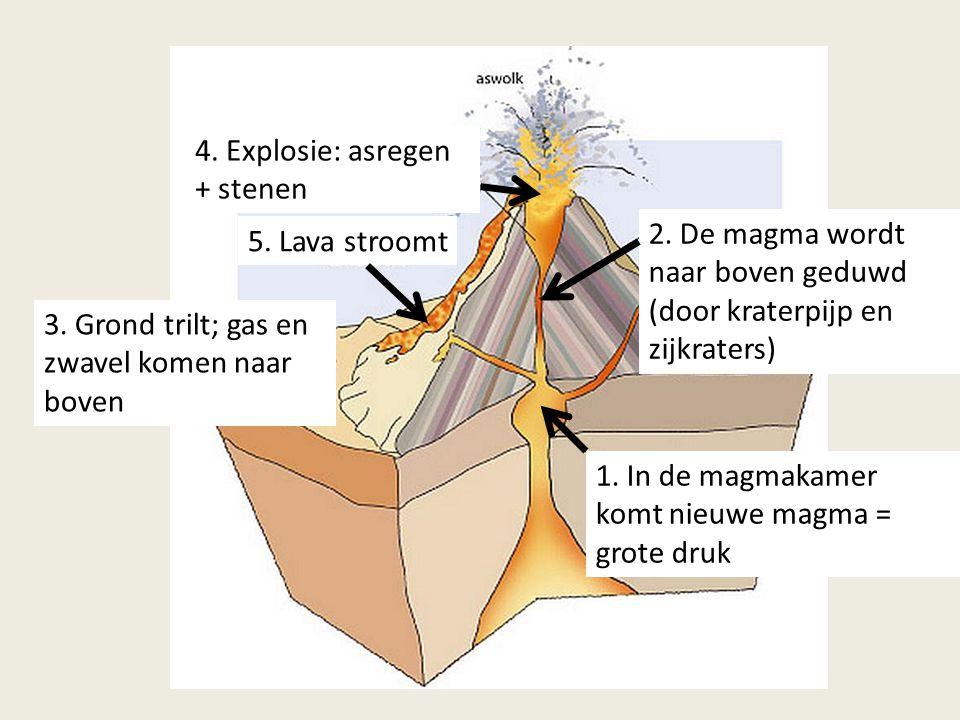 1. In de magmakamer komt nieuwe magma = grote druk 2. De magma wordt naar boven geduwd (door kraterpijp en zijkraters) 3. Grond trilt; gas en zwavel k