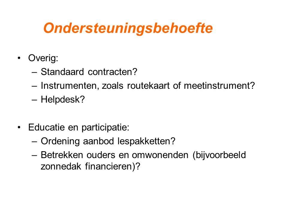 Ondersteuningsbehoefte Overig: –Standaard contracten.