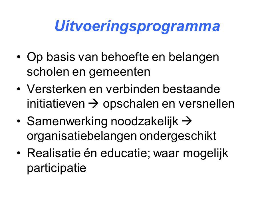 Uitvoeringsprogramma Op basis van behoefte en belangen scholen en gemeenten Versterken en verbinden bestaande initiatieven  opschalen en versnellen Samenwerking noodzakelijk  organisatiebelangen ondergeschikt Realisatie én educatie; waar mogelijk participatie