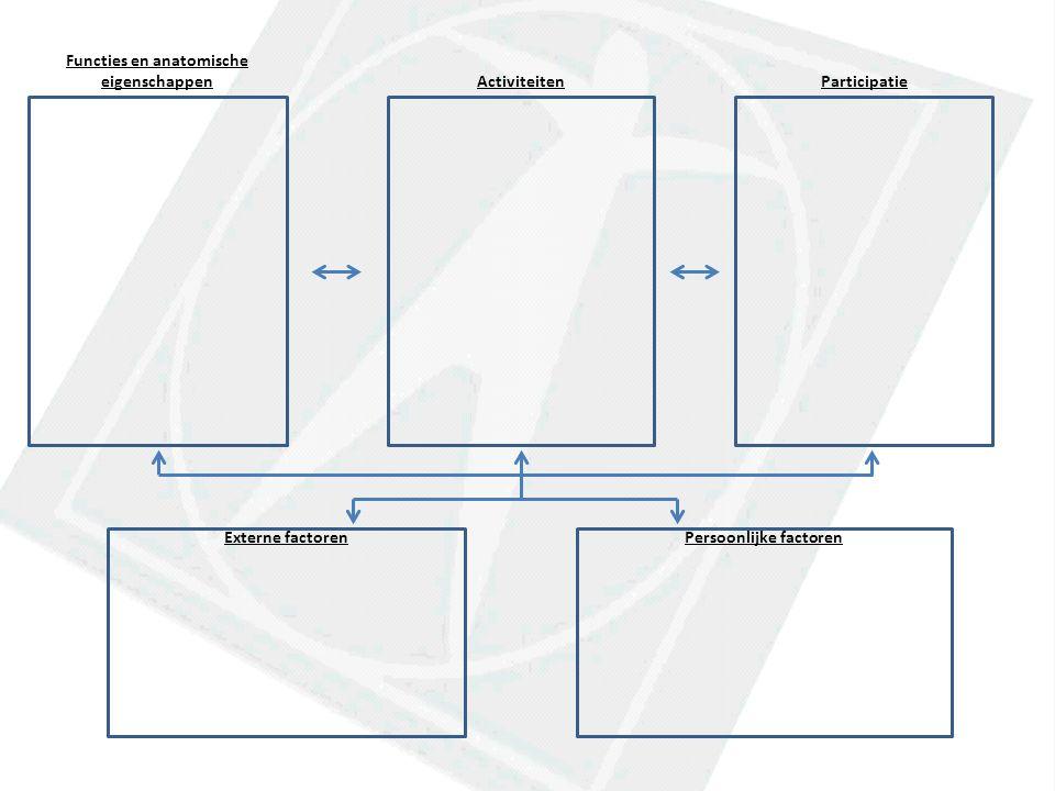 Functies en anatomische eigenschappenActiviteitenParticipatie Externe factorenPersoonlijke factoren