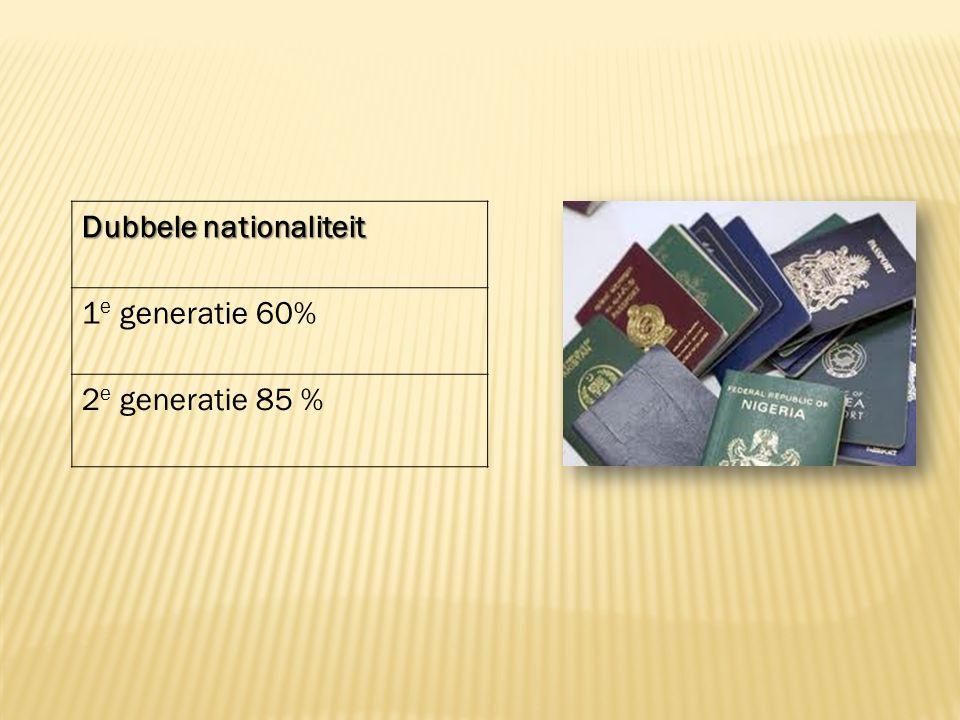 Dubbele nationaliteit 1 e generatie 60% 2 e generatie 85 %
