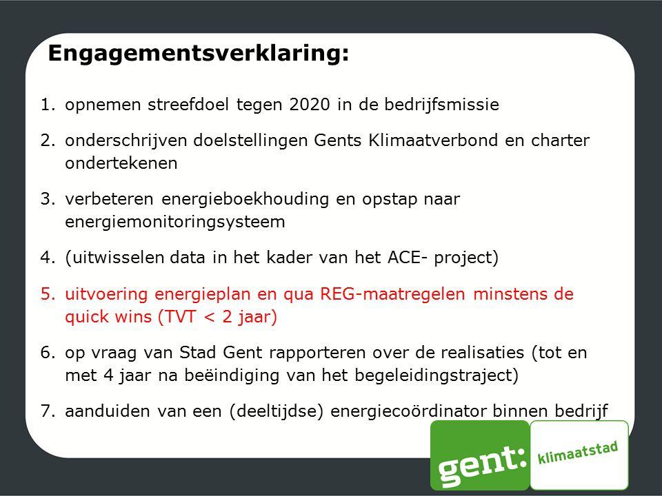 Engagementsverklaring: 1.opnemen streefdoel tegen 2020 in de bedrijfsmissie 2.onderschrijven doelstellingen Gents Klimaatverbond en charter onderteken