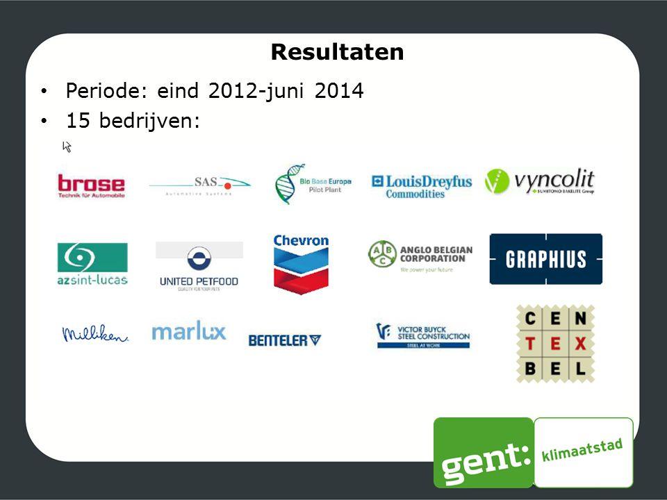 Resultaten Periode: eind 2012-juni 2014 15 bedrijven: