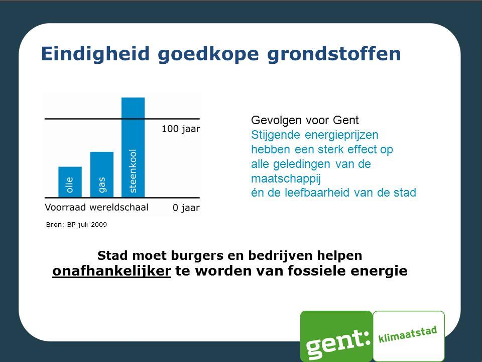 Eindigheid goedkope grondstoffen Bron: BP juli 2009 Gevolgen voor Gent Stijgende energieprijzen hebben een sterk effect op alle geledingen van de maat