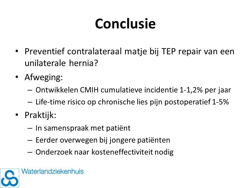 Conclusie Preventief contralateraal matje bij TEP repair van een unilaterale hernia? Afweging: – Ontwikkelen CMIH cumulatieve incidentie 1-1,2% per ja