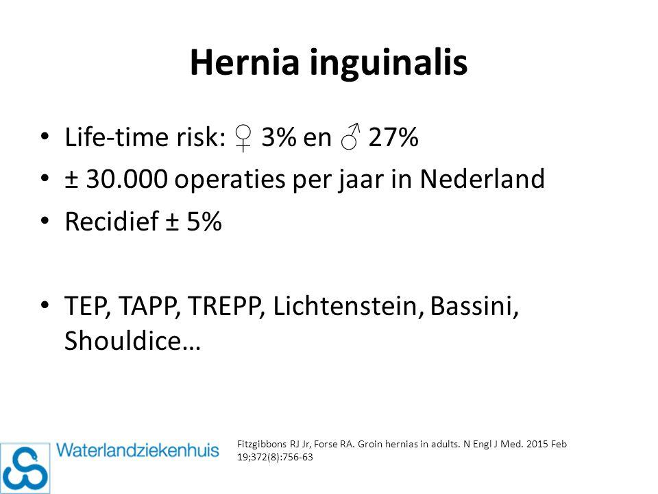 Hernia inguinalis Expectatief laten indien asymptomatisch.