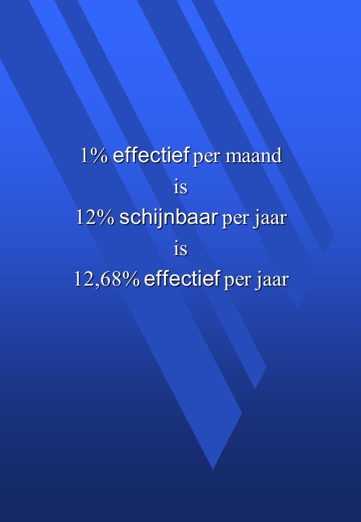 1% effectief per maand is 12% schijnbaar per jaar is 12,68% effectief per jaar