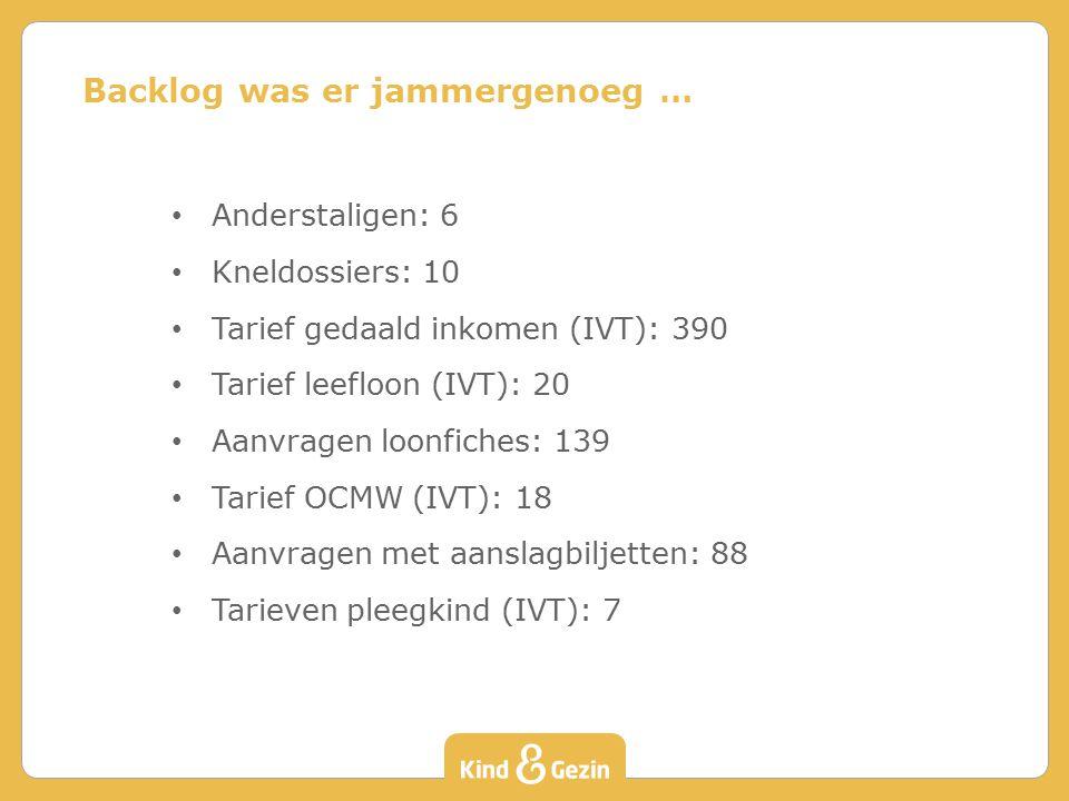Anderstaligen: 6 Kneldossiers: 10 Tarief gedaald inkomen (IVT): 390 Tarief leefloon (IVT): 20 Aanvragen loonfiches: 139 Tarief OCMW (IVT): 18 Aanvragen met aanslagbiljetten: 88 Tarieven pleegkind (IVT): 7 Backlog was er jammergenoeg …