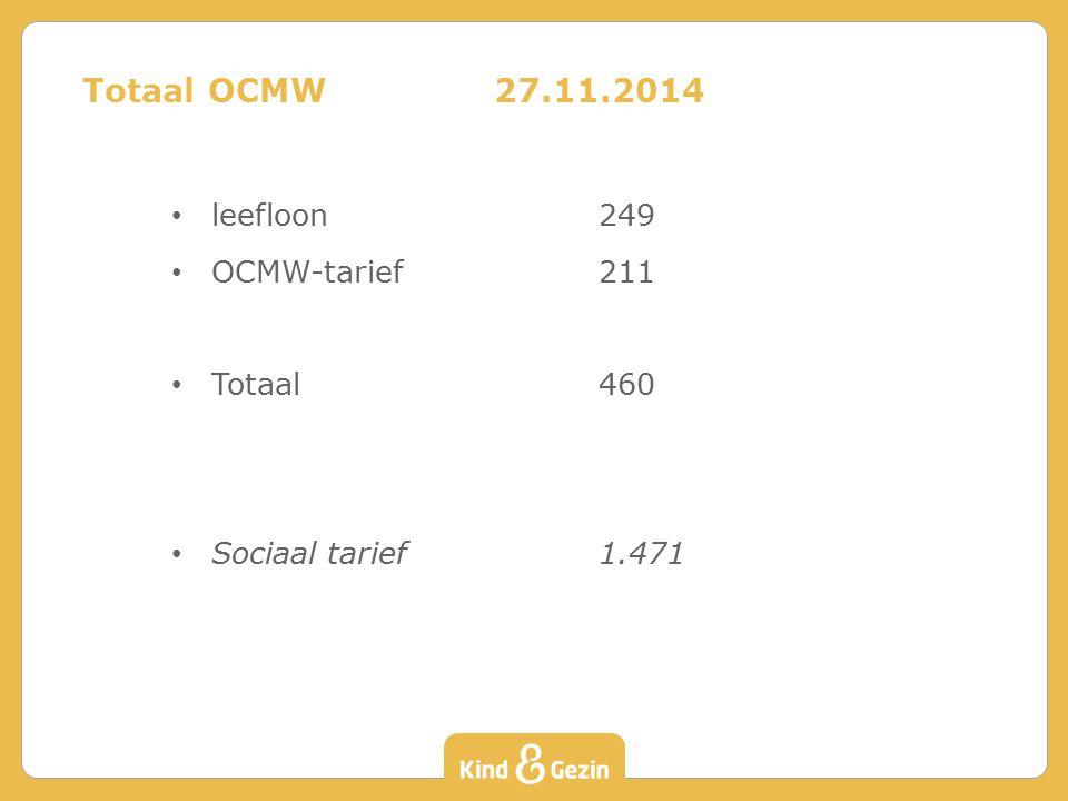 leefloon249 OCMW-tarief211 Totaal460 Sociaal tarief1.471 Totaal OCMW 27.11.2014