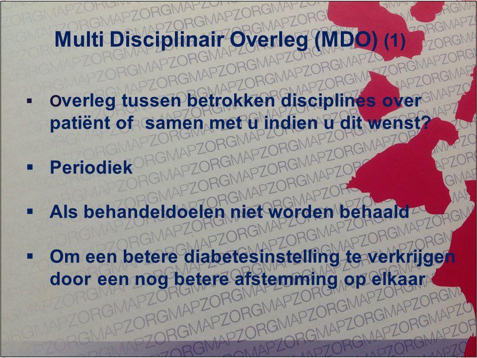 GEÏNTEGREERDE EERSTELIJNS ZORG ZORG OP MAAT  O verleg tussen betrokken disciplines over patiënt of samen met u indien u dit wenst.