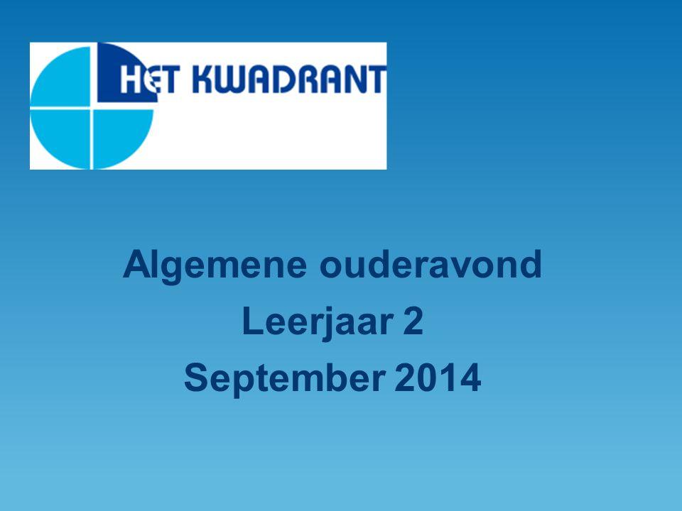 Even voorstellen Dhr.Jan Mueters Directeur Het Kwadrant Mevr.
