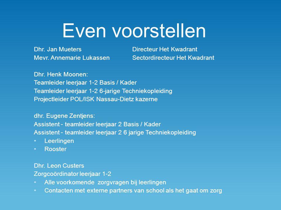 Even voorstellen Dhr. Jan Mueters Directeur Het Kwadrant Mevr.
