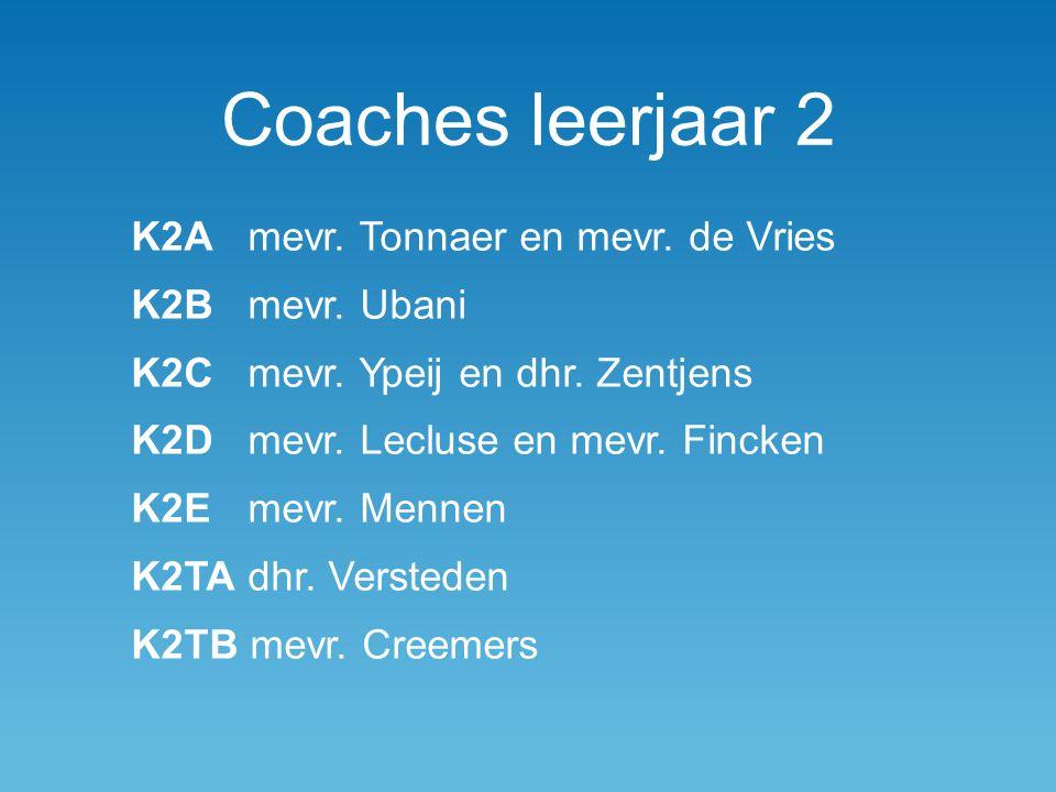 Coaches leerjaar 2 K2A mevr. Tonnaer en mevr. de Vries K2B mevr. Ubani K2C mevr. Ypeij en dhr. Zentjens K2D mevr. Lecluse en mevr. Fincken K2E mevr. M