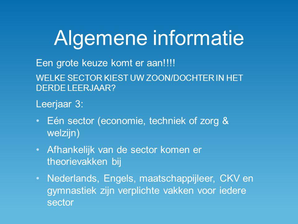 Algemene informatie Een grote keuze komt er aan!!!.