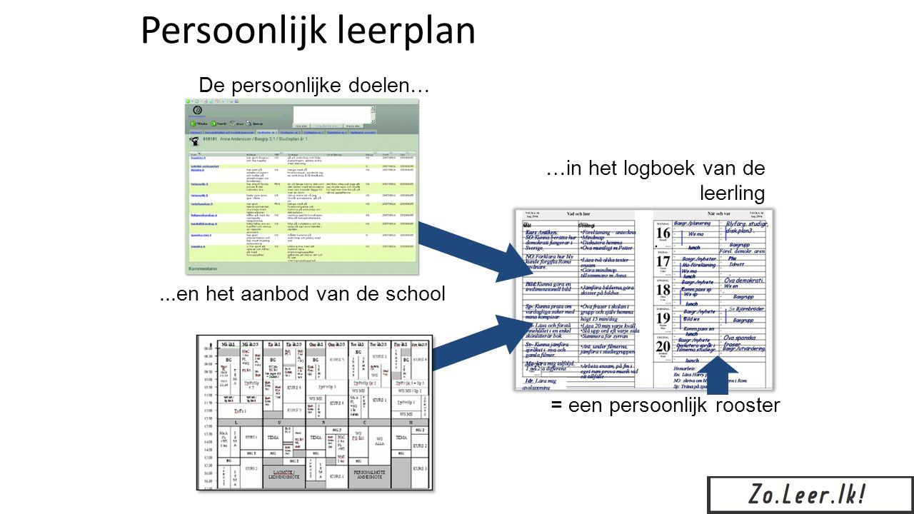 10...en het aanbod van de school De persoonlijke doelen… …in het logboek van de leerling = een persoonlijk rooster Persoonlijk leerplan