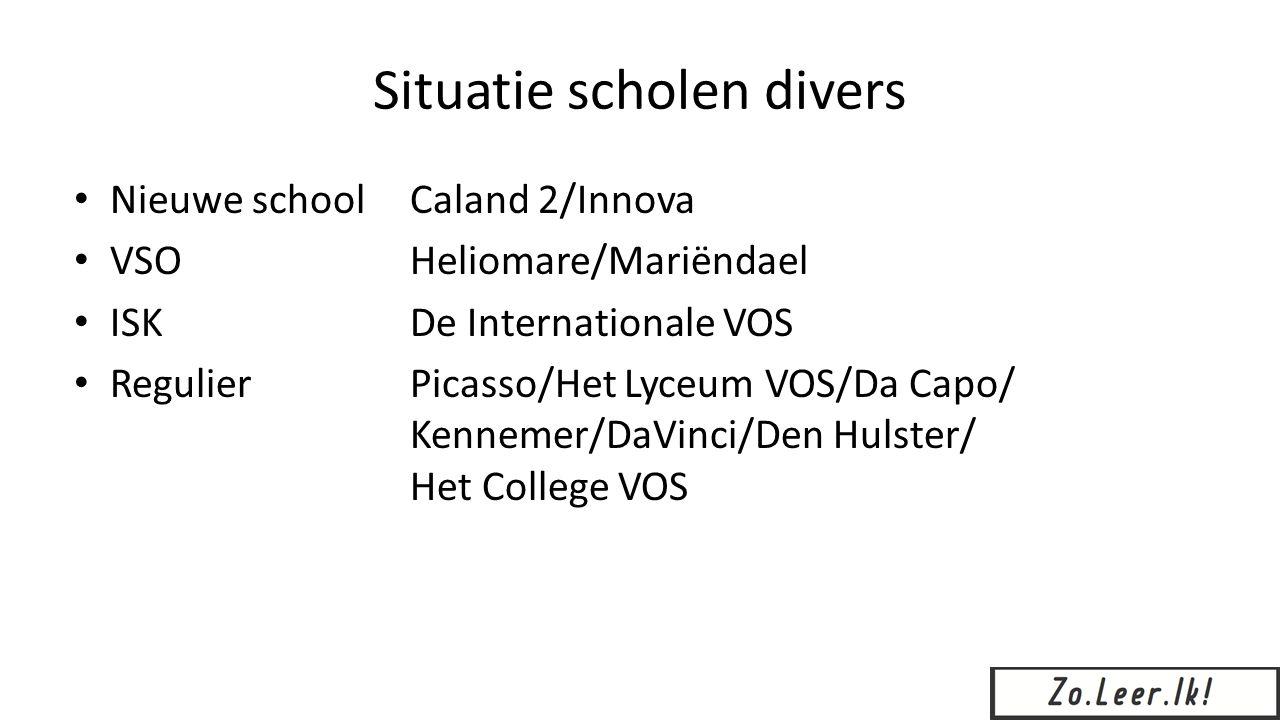 Situatie scholen divers Nieuwe schoolCaland 2/Innova VSOHeliomare/Mariëndael ISKDe Internationale VOS RegulierPicasso/Het Lyceum VOS/Da Capo/ Kennemer