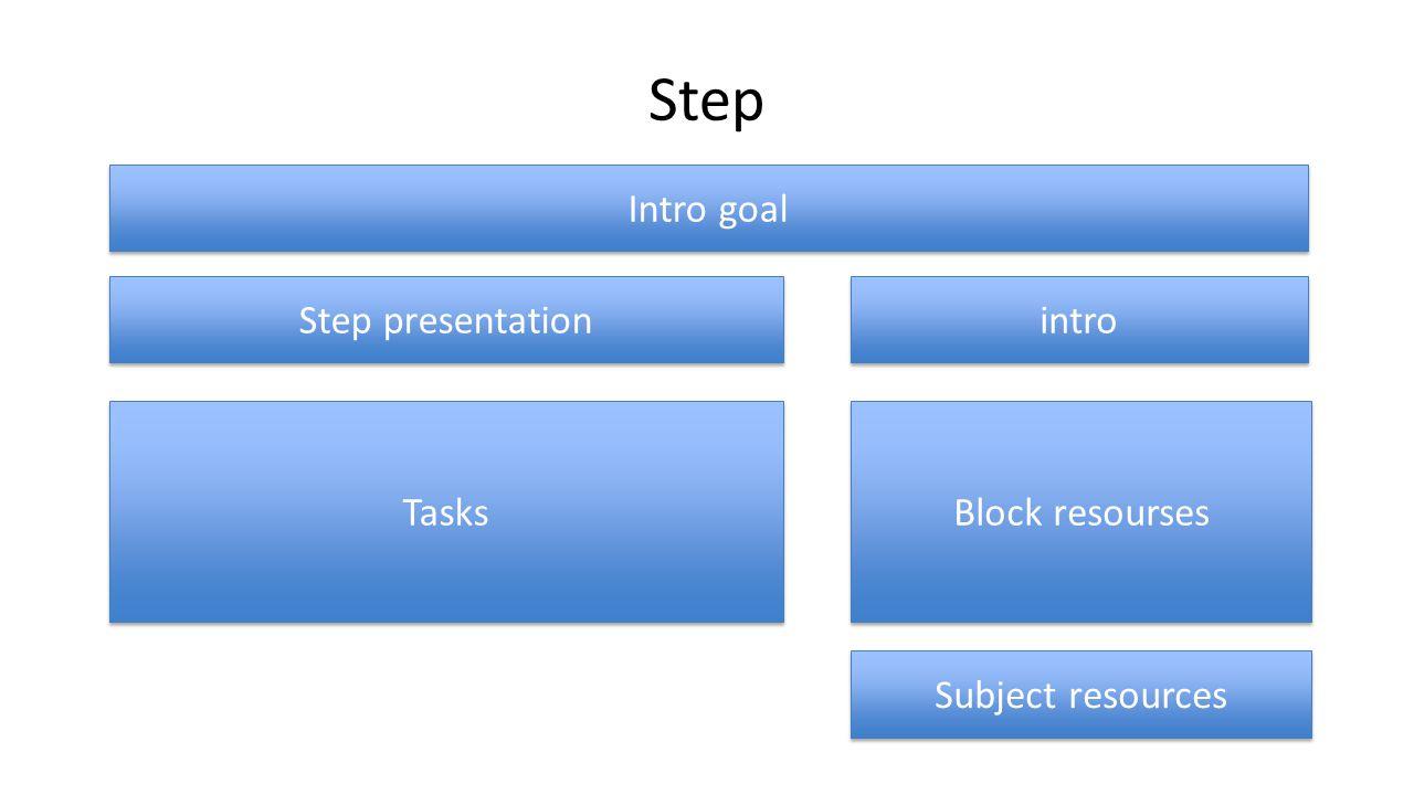 Step Intro goal Step presentation intro Tasks Block resourses Subject resources