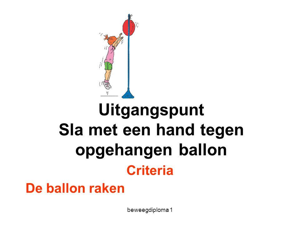 beweegdiploma 1 Uitgangspunt Sla met een hand tegen opgehangen ballon Criteria De ballon raken