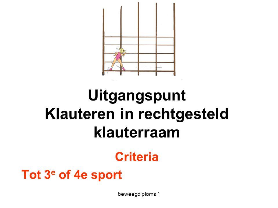 beweegdiploma 1 Uitgangspunt Klauteren in rechtgesteld klauterraam Criteria Tot 3 e of 4e sport