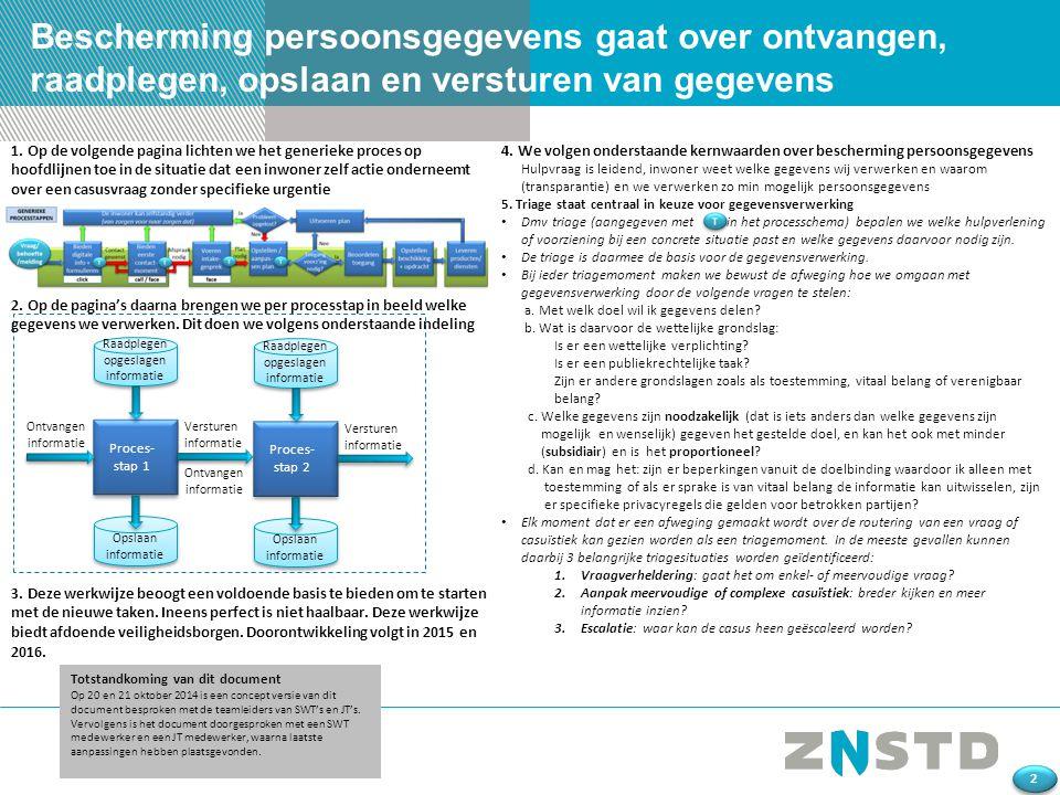 PAGINA Opslaan informatie 2 Bescherming persoonsgegevens gaat over ontvangen, raadplegen, opslaan en versturen van gegevens Proces- stap 1 Ontvangen i