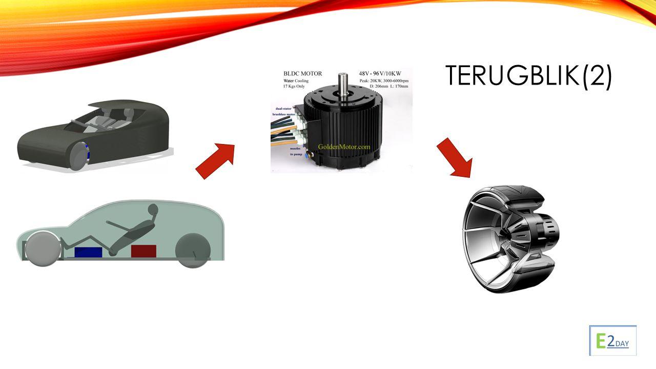 TERUGBLIK(2)
