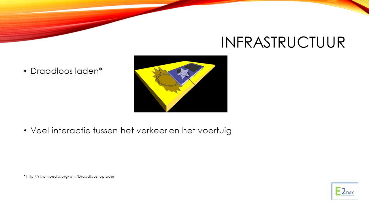 INFRASTRUCTUUR Draadloos laden* Veel interactie tussen het verkeer en het voertuig * http://nl.wikipedia.org/wiki/Draadloos_opladen
