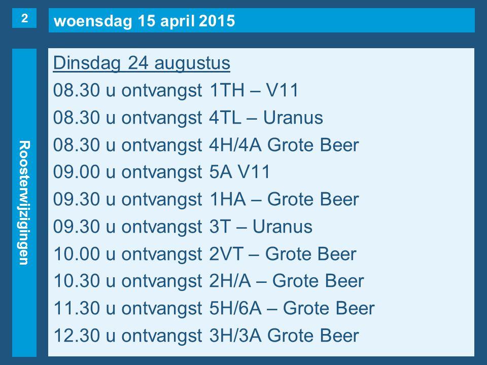 woensdag 15 april 2015 Roosterwijzigingen Dinsdag 24 augustus 08.30 u ontvangst 1TH – V11 08.30 u ontvangst 4TL – Uranus 08.30 u ontvangst 4H/4A Grote Beer 09.00 u ontvangst 5A V11 09.30 u ontvangst 1HA – Grote Beer 09.30 u ontvangst 3T – Uranus 10.00 u ontvangst 2VT – Grote Beer 10.30 u ontvangst 2H/A – Grote Beer 11.30 u ontvangst 5H/6A – Grote Beer 12.30 u ontvangst 3H/3A Grote Beer 2