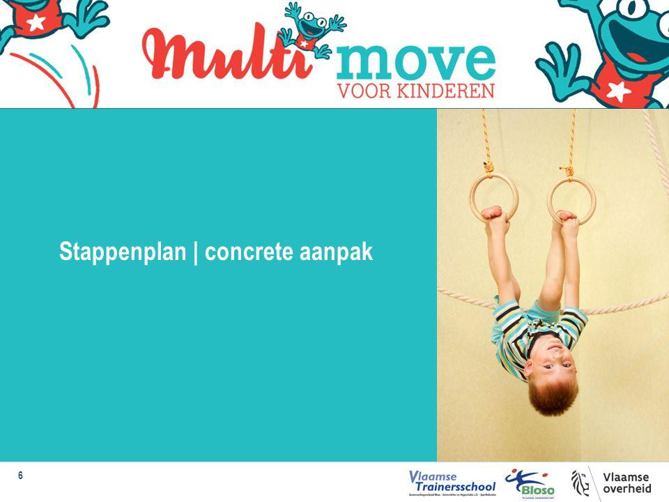 6 Stappenplan | concrete aanpak