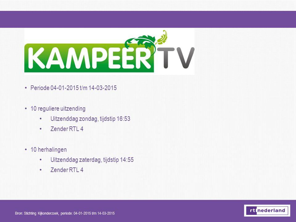 Periode 04-01-2015 t/m 14-03-2015 10 reguliere uitzending Uitzenddag zondag, tijdstip 16:53 Zender RTL 4 10 herhalingen Uitzenddag zaterdag, tijdstip 14:55 Zender RTL 4 Bron: Stichting Kijkonderzoek, periode: 04-01-2015 t/m 14-03-2015