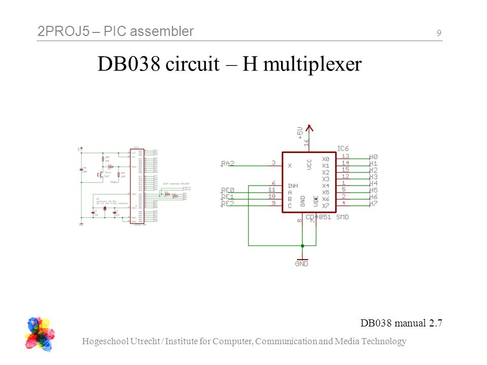 2PROJ5 – PIC assembler Hogeschool Utrecht / Institute for Computer, Communication and Media Technology 10 DB038 circuit – LEDs and displays DB038 manual 2.9