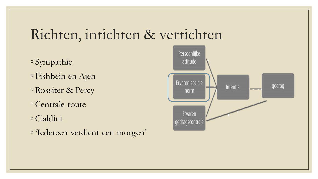 Richten, inrichten & verrichten ◦Sympathie ◦Fishbein en Ajen ◦Rossiter & Percy ◦Centrale route ◦Cialdini ◦'Iedereen verdient een morgen'