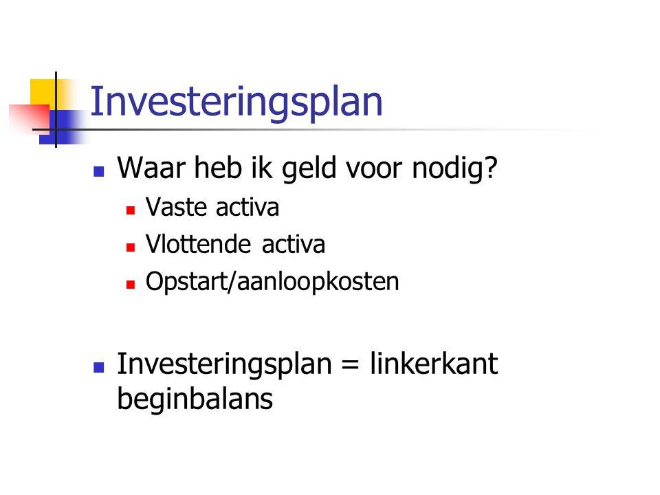 Investeringsplan Waar heb ik geld voor nodig? Vaste activa Vlottende activa Opstart/aanloopkosten Investeringsplan = linkerkant beginbalans